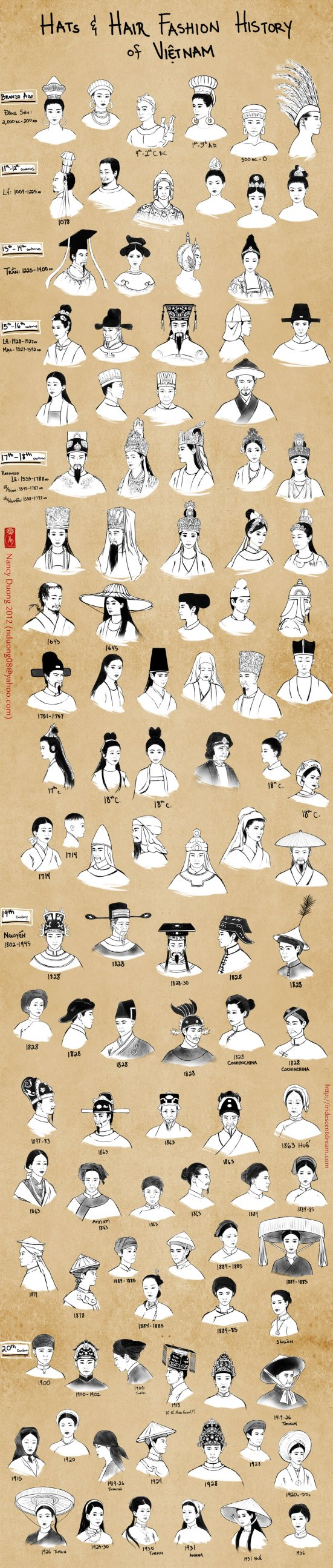 hats_and_hair_fashion_history__vietnam_by_lilsuika