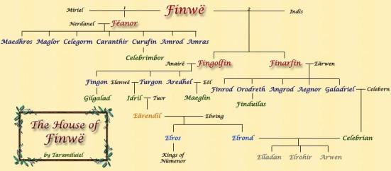 tree-finwe