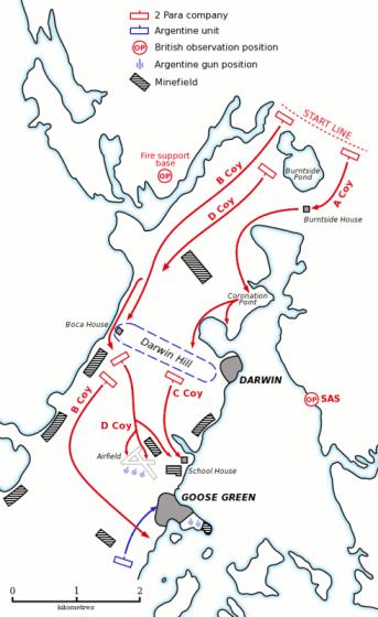 trận Goose Green