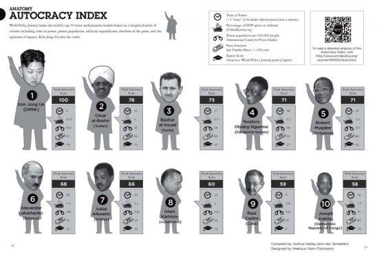 Autocracy_big