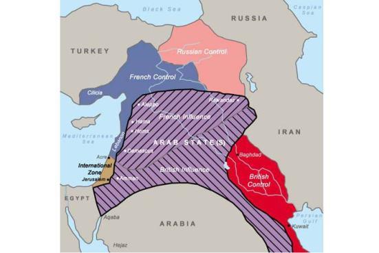 Bản đồ Sykes–Pico