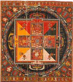 Đồ hình thiêng liêng của vũ trụ (mạn-đà-la of Hevajra) Xuất xứ Tây Tạng khoảng thế kỉ 15 -17 mạn-đà-la vải Khổ 32x28 1/2 inch (Virginia Museum)