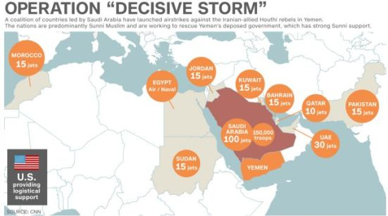 operation-decisive-storm-yemen-allies