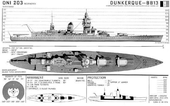 Thiết kế của người Pháp tầu lớp Dunkerque