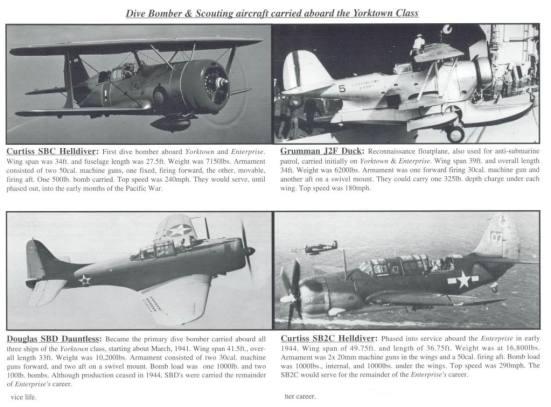 Curtis SBC Helldiver: Đây là loại máy bay ném bom bổ nhào đầu tiên lên boong chiếc USS Yorktown và chiếc USS Enterprise, chúng có sải cánh dài 34 ft, thân máy bay dài 27,5 ft. Có trọng lương 7.1500 pound, tốc độ tối đa 240 dặm/ giờ. Nó được trang bị 2 súng 50 cal. một khẩu được gắn cố định ở phía trước, một khẩu xoay được ở phía sau. Mang một quả bom 500 pound, loại này được cho ra khỏi phục vụ vào những tháng đầu tiên của cuộc chiến TBD Grummam J2F Duck: Thủy phi cơ trinh sát, cũng có chức năng tuần tra chống tầu ngầm, loại này chỉ có ở các TSB USS Yorktown và Enterprise. Chúng có sải cánh dài 39 ft, thân máy bay dài 34 ft. Có trọng lương 6.200 pound, Chúng được trang bị 1 súng 30 cal. ở phía trước và một khẩu nữa ở phía sau. Chúng có thể mang mỗi quả bom chìm diệt ngầm 325 pound ở mỗi bên cánh, tốc độ tối đa 180 dặm/ giờ Douglas SBD Dauntless: Là loại máy bay ném bom bổ nhào chủ yếu trên boong của 3 chiếc TSB lớp Yorktown bắt đầu từ tháng 3 năm 1941. Chúng có sải cánh dài 41,5 ft, thân máy bay dài 33 ft. trọng lương 10.200 pound, Chúng được trang bị 2 súng 30 cal. ở phía trước và một khẩu nữa xoay được ở phía sau. Chúng mang một quả bom 1.000 pound và hai quả 100 pound. Mặc dù việc sản xuất loại này đã ngừng năm 1944, chúng vẫn được sử dụng trên chiếc USS Enterprise  Curtis SBC2 Helldiver: Loại máy bay này được đưa vào phục vụ trên chiếc TSB USS Enterprise năm 1944. Chúng có sải cánh dài 49,75 ft, thân máy bay dài 36,75 ft. trọng lương 16.800 pound, Chúng được trang bị 2 súng 20 mm ở các cánh và một khẩu 50 cal. ở phía sau. Chúng mang một quả bom 1.000 pound ở thân máy bay và mỗt quả 1000 pound ở mỗi bên cánh. Tốc độ tối đa 290 dặm/ giờ, chúng phục vụ qua thời gian còn lại của cuộc chiến trên chiếc USS Enterprise  Máy bay phóng ngư lôi