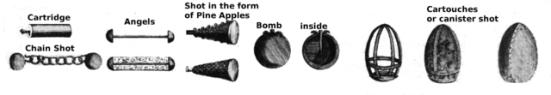 Tranh minh họa một số loại đạn pháo thời kỳ này