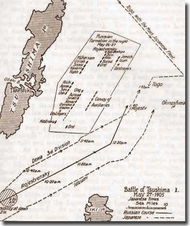 Sơ đồ kế hoạch chiến đấu của người Nhật Bản ở trận Tsushima