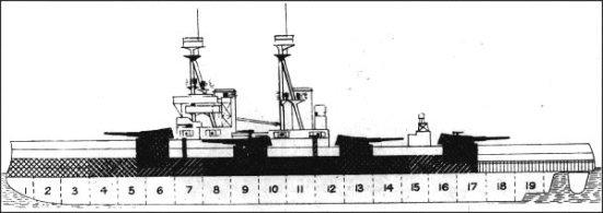 Chiếc thiết giáp hạm HMS Bellerophon cho thấy một chương trình bảo vệ điển hình của thiết giáp hạm lớp Dreadnought, với các lớp giáp rất dày bảo vệ tháp pháo, kho đạn và các khoảng không gian cho động cơ nhỏ đi, cũng nên lưu ý các khoang được chia dưới mực nước để giảm nguy cơ tầu chìm.