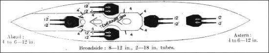 Một thiết kế của Bellerophon hiển thị phân phối vũ khí trang bị của tàu Dreadnought đầu của Anh. Các khẩu súng chính được đặt ở trong các tháp đôi, với hai trên các cánh; pin ánh sáng thứ hai là tập trung quanh các cấu trúc thượng tầng.