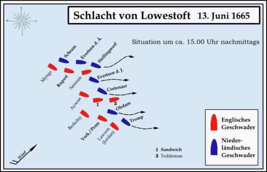 Sơ đồ đội hình tuyến chiến đấu ( Line of the battle) của Anh và Hà Lan trong trận Lowestoft