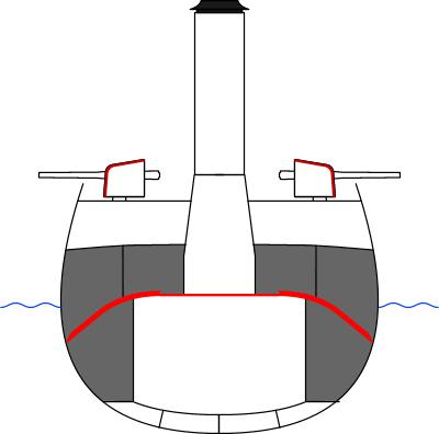 Một phần sơ đồ minh họa của một tàu tuần dương có bảo vệ. Đường đỏ là sàn bọc thép và lá chắn súng và các vùng màu xám là các kho nhiên liệu than đươc dùng làm bảo vệ. Lưu ý tầng dày trên dốc, hầm than trên được chia theo chiều dọc để cho phép các lớp than phía ngoài được duy trì trong khi hầm trong được xúc rỗng, và đáy đôi kín nước phía dưới.