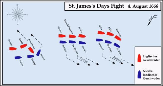 sơ đồ trận hải chiến St James Day cho thấy các bên tham chiến bố trí đội hình tuyến chiến đấu (Line of battle)