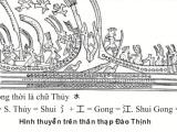 Giải mã truyện họ HồngBàng