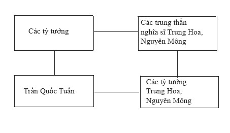 ngoaidoi1-0-600x262-1.png