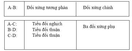 ngoaidoi1e-0-600x164-1