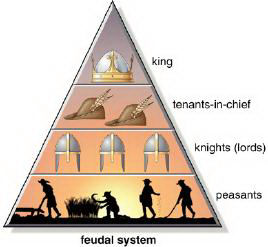 feudal.jpg