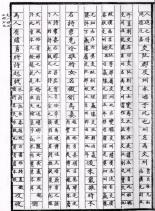 Trống đồng của nước Nam Việt lấy từ một số 1 La Bạc Loan, Quảng Tây. Trống đồnglà biểu trưng quyền lực quốc gia của các tộc Bách Việt