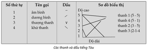 TND-ThanhVaDauTiengTau_thumb.jpg
