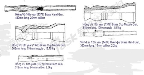 ming guns
