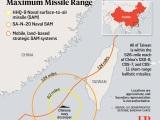 Đài Loan có thắng trong cuộc chiến phòng thủ xâm lược từ TrungQuốc?!?