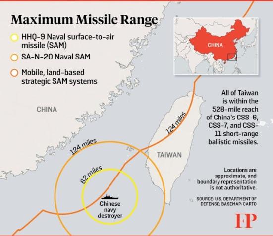 taiwan_china_missiles