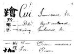 Nguồn gốc Việt (Nam) của tên 12 con giáp – Hợi gỏi cúi/heo (phần5B)
