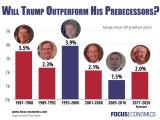 Cử tri bầu Donald Trump và sự suy giảm của nền công nghiệp chế tạo Hoa Kỳ