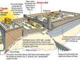 Jerusalem: Những thăng trầm lịch sử- Phần3