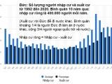 Dân số già: Các nước chưa giàu càng thuathiệt